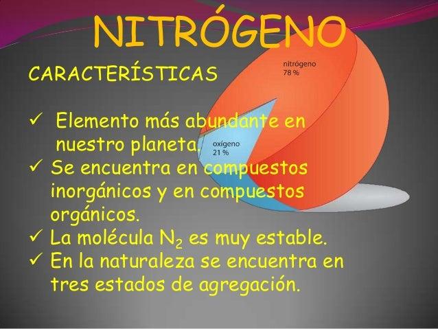 Grupo del nitrogeno nitrgeno caractersticas urtaz Image collections