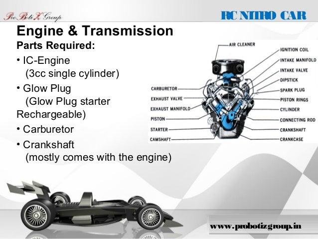 BASICS OF NITRO RC CAR