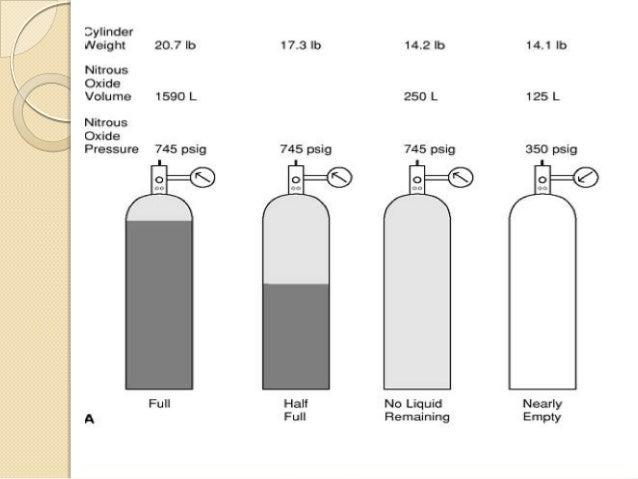 Nitrous Oxide Phase Diagram Data Wiring Diagrams