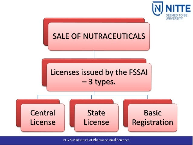 FSSAI REGULATIONS FOR THE IMPORT, MANUFACTURE AND SALE OF NUTRACEUTIC…