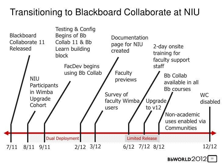 [PDF] Sduhsd Blackboard - 77pdfs.com