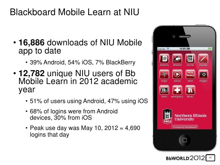 Mobile Learn™ APK for Blackberry | Download Android APK ...