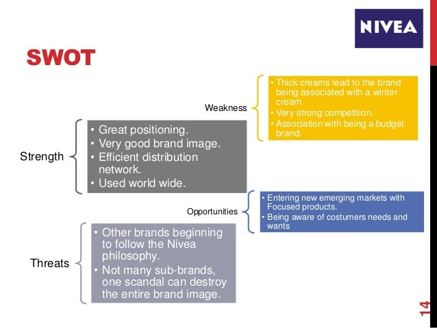 nivea swot Case study nivea nivea for men wanted using the case study, put together a swot analysis of nivea's position just before the relaunch of nivea for men.