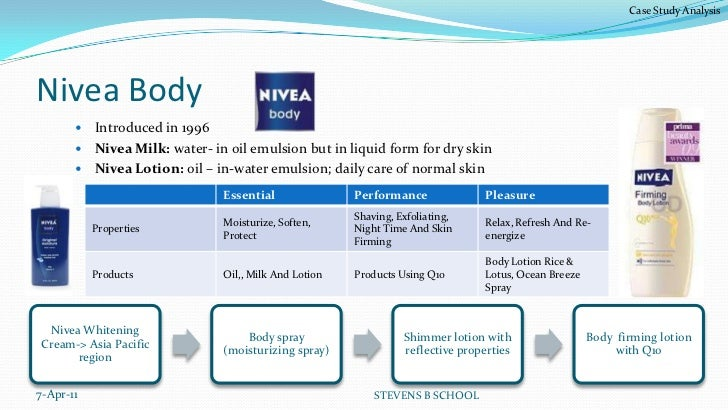 nivea body oil q10 plus