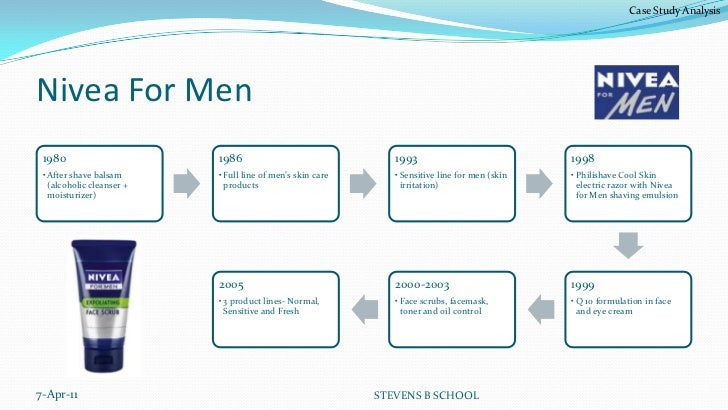 Analysis of the case nivea for men developing a marketing plan