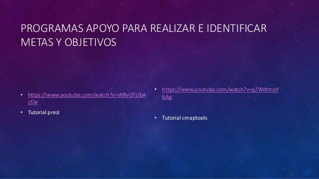 PROGRAMAS APOYO PARA REALIZAR E IDENTIFICAR  METAS Y OBJETIVOS  • https://www.youtube.com/watch?v=WRvOTUbA  cCw  • Tutoria...