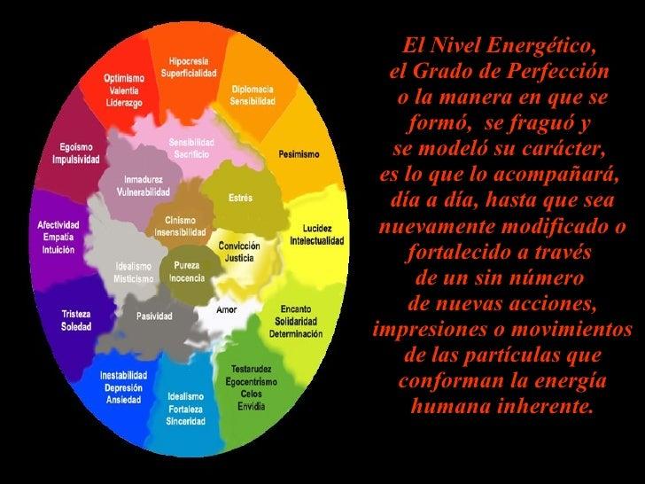 El Nivel Energético,  el Grado de Perfección  o la manera en que se formó,  se fraguó y  se modeló su carácter,  es lo que...
