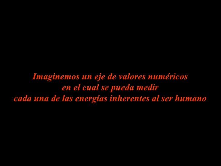 Imaginemos un eje de valores numéricos  en el cual se pueda medir  cada una de las energías inherentes al ser humano