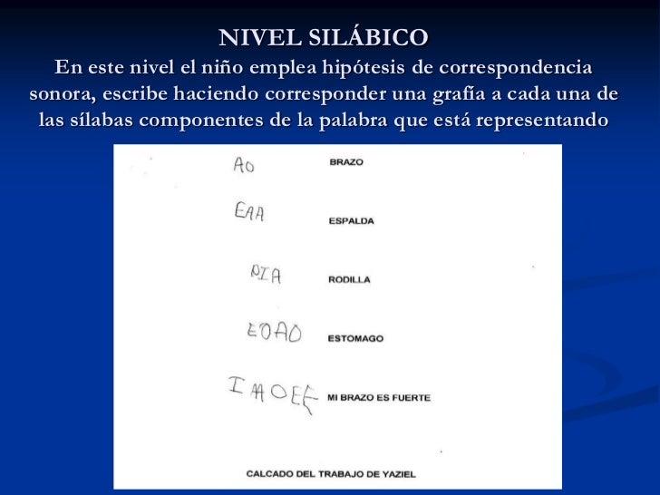 Operando en niveles de Fibonacci para opciones binarias