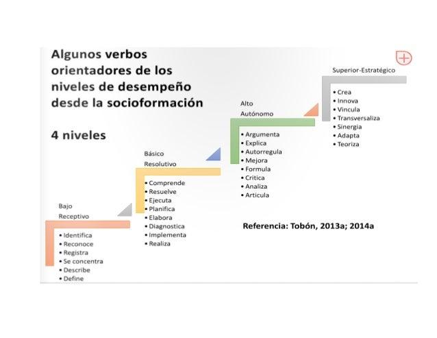 Sergio Tobón, Julio H. Pimienta y Juan Antonio García Fraile (2010) definen las competencias como actuaciones integrales a...