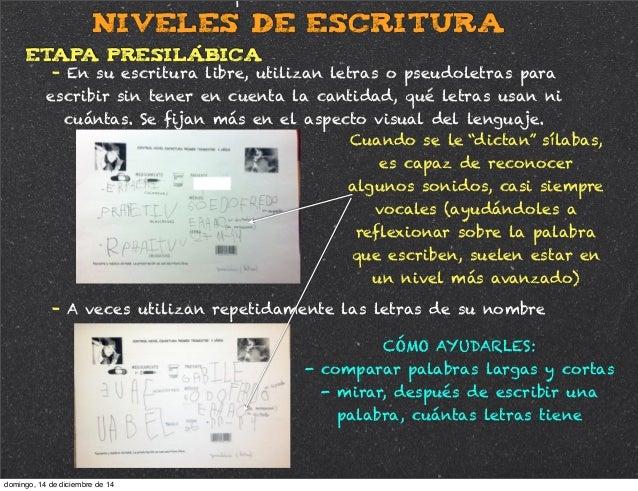 NIVELES DE ESCRITURA ETAPA PRESILÁBICA - En su escritura libre, utilizan letras o pseudoletras para escribir sin tener en ...