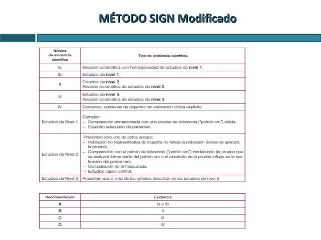 MÉTODO GRADEMÉTODO GRADE http://www.gradeworkinggroup.org
