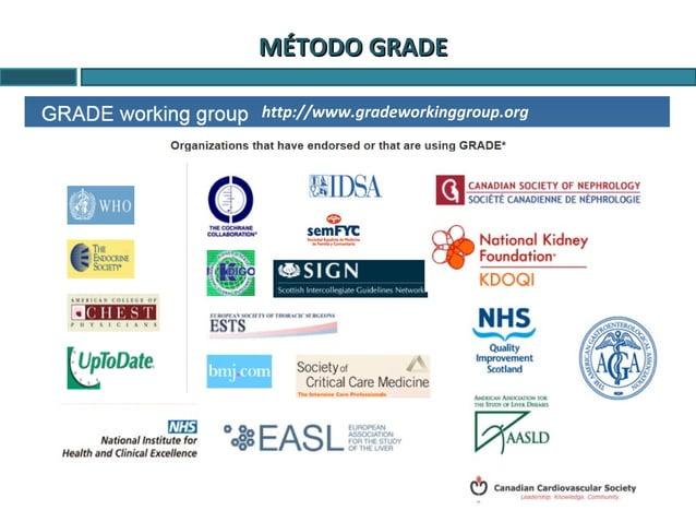 MÉTODO GRADEMÉTODO GRADE (Grading of Recommendations Assessment, Development and Evaluation)(Grading of Recommendations As...
