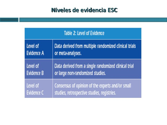 Grados de recomendación ESCGrados de recomendación ESC