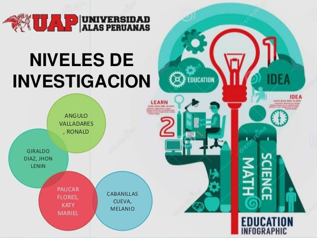 NIVELES DE INVESTIGACION CABANILLAS CUEVA, MELANIO GIRALDO DIAZ, JHON LENIN PAUCAR FLORES, KATY MARIEL ANGULO VALLADARES ,...