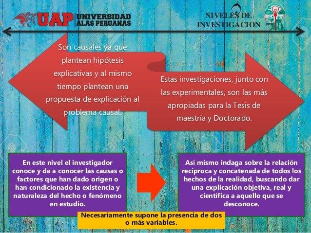NIVELES DE INVESTIGACION Son causales ya que plantean hipótesis explicativas y al mismo tiempo plantean una propuesta de e...