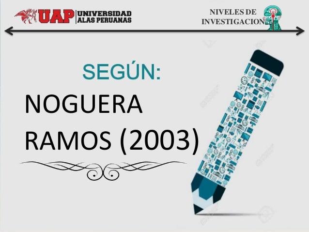 NIVELES DE INVESTIGACION NOGUERA RAMOS (2003)