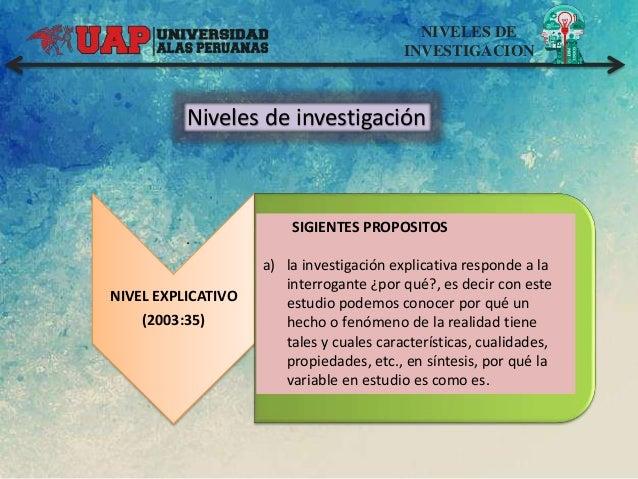 NIVELES DE INVESTIGACION Niveles de investigación NIVEL EXPLICATIVO (2003:35) . SIGIENTES PROPOSITOS a) la investigación e...