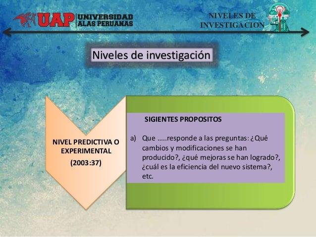 NIVELES DE INVESTIGACION Niveles de investigación NIVEL PREDICTIVA O EXPERIMENTAL (2003:37) . SIGIENTES PROPOSITOS a) Que ...
