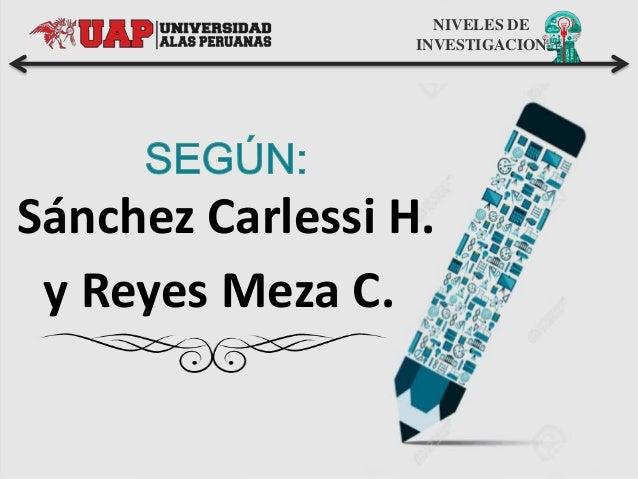 NIVELES DE INVESTIGACION Sánchez Carlessi H. y Reyes Meza C.