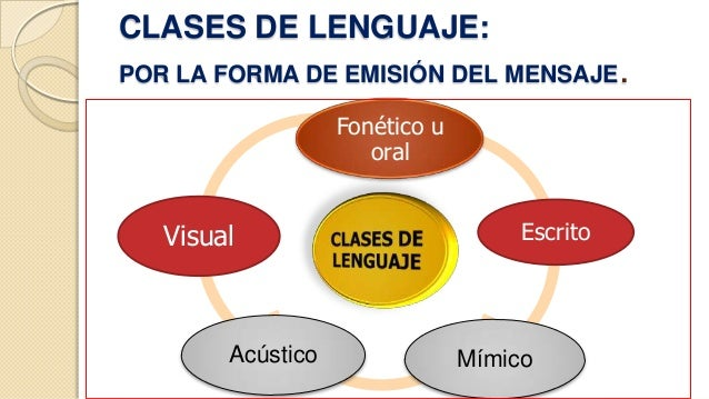 Niveles del lenguaje Slide 3