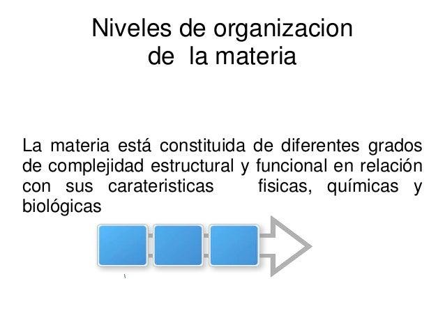 Niveles de organizacion  de la materia  La materia está constituida de diferentes grados  de complejidad estructural y fun...