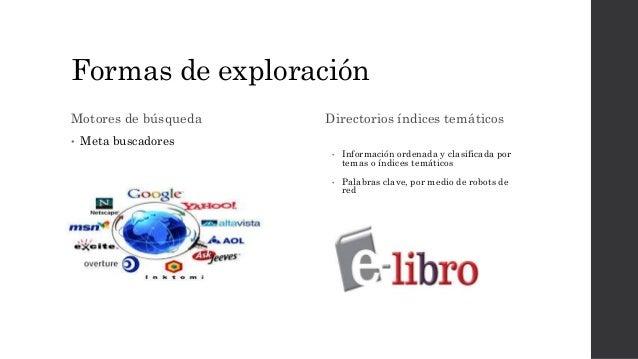 Formas de exploración  Motores de búsqueda  • Meta buscadores  Directorios índices temáticos  • Información ordenada y cla...