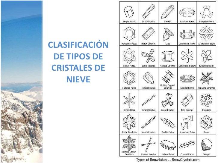 Nivologia i - Cristales climalit tipos ...
