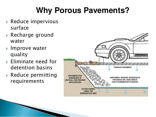 "James Purcell ""Porous Asphalt Pavement for Storm Water Management"" March 14, 2017 Slide 3"