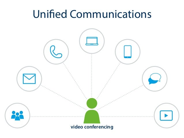 unified communications for healthcare Great communication is crucial in healthcare – it helps your team deliver an exceptional patient experience and organise better care coordination unified comm.