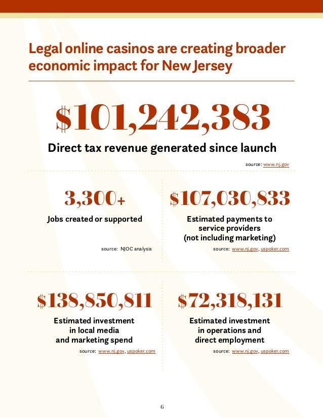 United states regulated internet gambling economic impact assessment casino inc. download