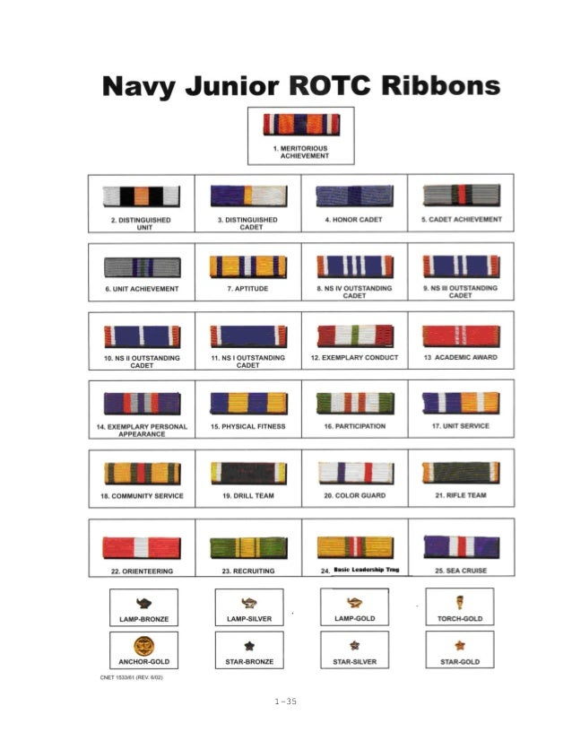 Two Of Us Dating Service Njrotc Ribbon