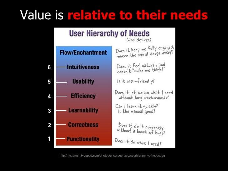 Value is  relative to their needs http://www.flickr.com/photos/radiorover/2787677403/ http://headrush.typepad.com/photos/u...
