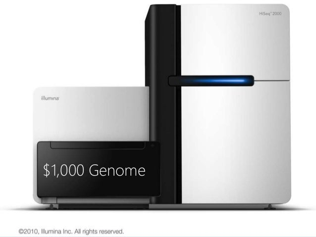$1,000 Genome
