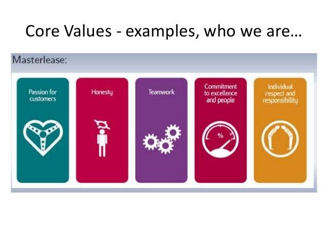 Developing Organisational Values for North Kirklees CCG