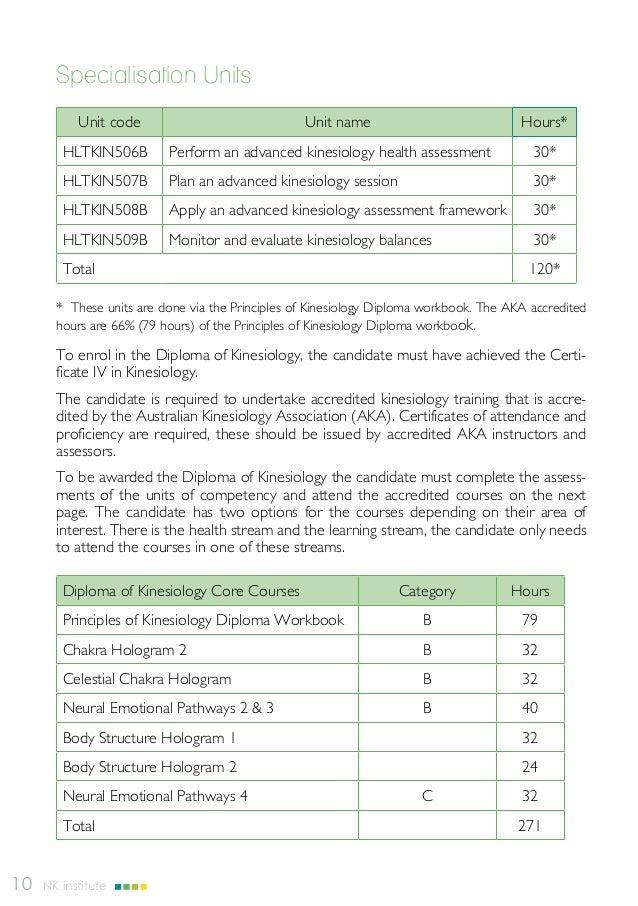 hltap501c case study