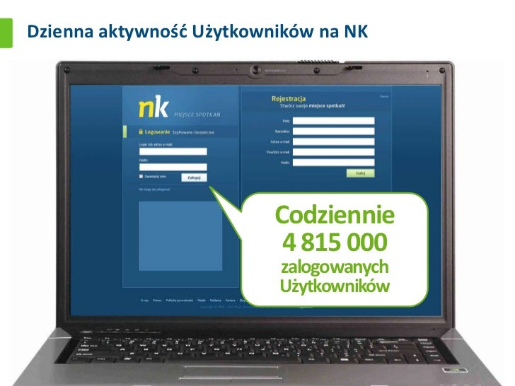 Dzienna aktywnośd Użytkowników na NK                          Codziennie                           4 815 000              ...