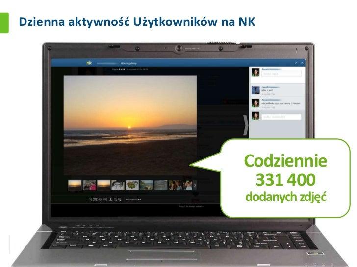Dzienna aktywnośd Użytkowników na NK                                  Codziennie                                   331 400...