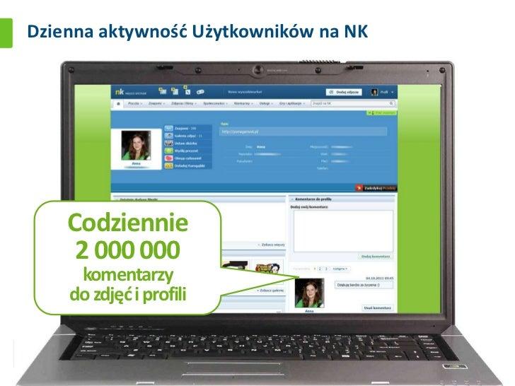 Dzienna aktywnośd Użytkowników na NK    Codziennie     2 000 000     komentarzy    do zdjęd i profili