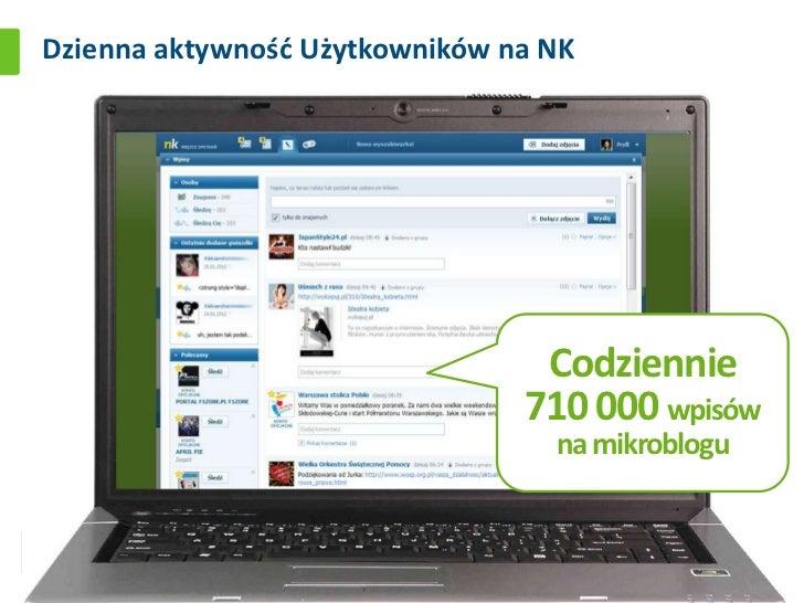 Dzienna aktywnośd Użytkowników na NK                                 Codziennie                                710 000 wpi...