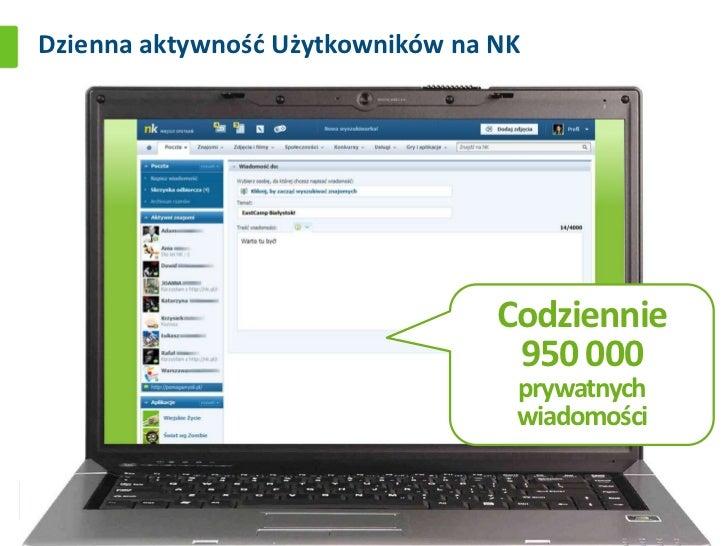 Dzienna aktywnośd Użytkowników na NK                                  Codziennie                                   950 000...