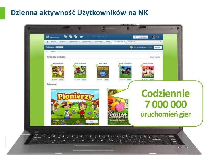 Dzienna aktywnośd Użytkowników na NK                                  Codziennie                                   7 000 0...
