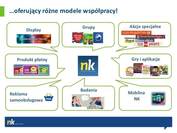 …oferujący różne modele współpracy!                       Grupy          Akcje specjalne      Display  Produkt płatny     ...