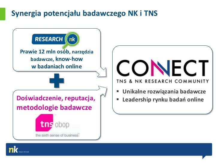 Synergia potencjału badawczego NK i TNS  Prawie 12 mln osób, narzędzia      badawcze, know-how      w badaniach online    ...