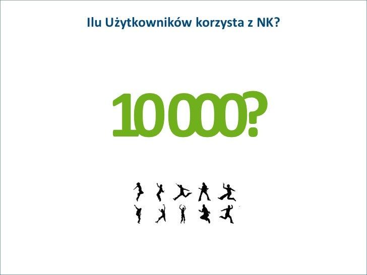Ilu Użytkowników korzysta z NK?   10000?