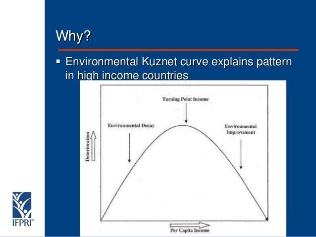 environmental kuznet curve The environmental kuznets curve james van alstine and eric neumayer correspondence address: department of geography and environment and center for environmental policy and.