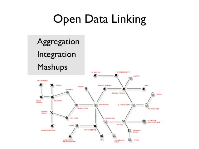 Linked Data Aggregation, Integration and Mashups in the Performing Arts Slide 2