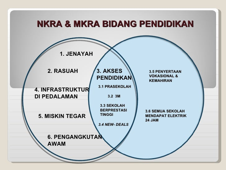 national key result area pdf