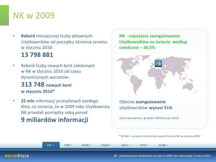 NK w 2009<br />Rekord miesięcznej liczby aktywnych Użytkowników od początku istnienia serwisu w styczniu 2010: 13 798 881<...