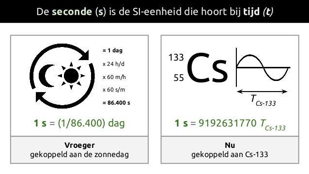 Nu gekoppeld aan Cs-133 133 55Cs De seconde (s) is de SI-eenheid die hoort bij tijd (t) Vroeger gekoppeld aan de zonnedag ...